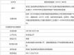 黑龙江核准3个热电联产项目