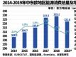 """电规总院报告丨中国与中东欧地区能源合作""""提速扩围"""""""